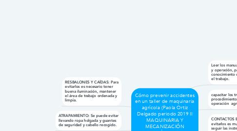 Mind Map: Cómo prevenir accidentes en un taller de maquinaria agrícola (Paola Ortiz Delgado periodo 2019 II MAQUINARIA Y MECANIZACIÓN AGRÍCOLA )