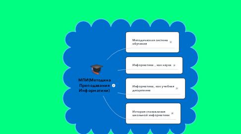 Mind Map: МПИ(Методика Преподавания Информатики)