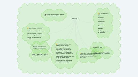 Mind Map: Las TAC's