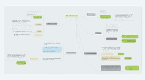 Mind Map: Hidrostática