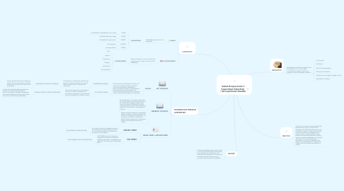 Mind Map: Salud Ocupacional Y Seguridad Industrial  ( Occupational Health)