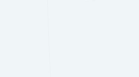 Mind Map: CAMPANHA PLUGADOS