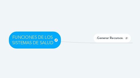 Mind Map: FUNCIONES DE LOS SISTEMAS DE SALUD