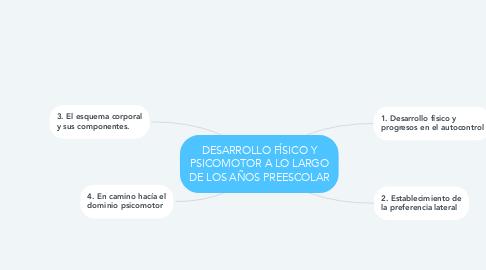 Mind Map: DESARROLLO FÍSICO Y PSICOMOTOR A LO LARGO DE LOS AÑOS PREESCOLAR