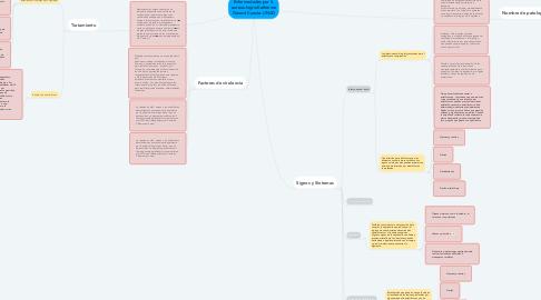 Mind Map: Enfermedades por S. aureus-Ingris Katherine Garavit Cuesta-UNAD