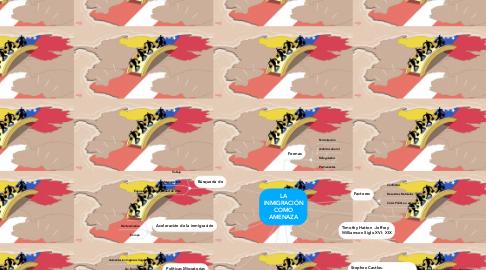 Mind Map: LA INMIGRACIÓN COMO AMENAZA