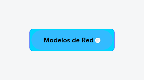 Mind Map: Modelos de Red