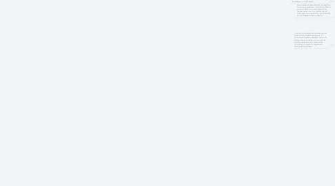 Mind Map: CONTABILIDAD Y COSTOS: Conceptos Basicos