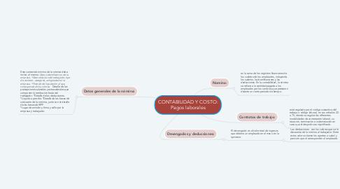 Mind Map: CONTABILIDAD Y COSTO: Pagos laborales