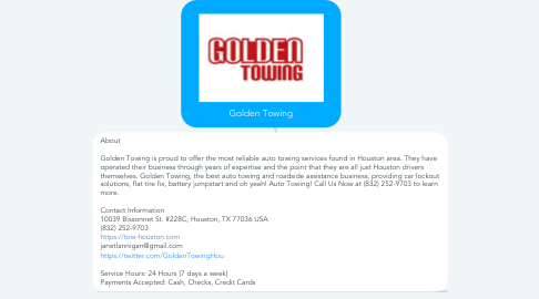 Mind Map: Golden Towing