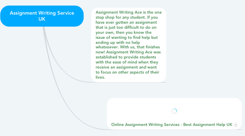 Mind Map: Assignment Writing Service UK