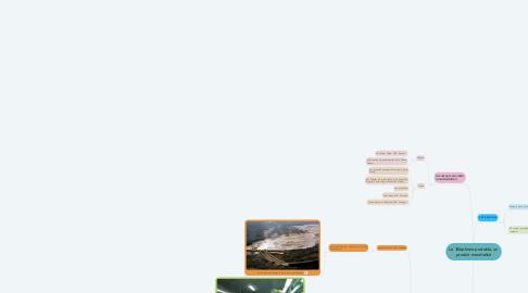 Mind Map: Le Téléphone portable, un produit mondialisé