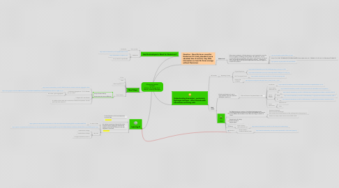 Mind Map: Alexandria Haddad Kochlab Advisor: Dr. Steven Koch Mentor: Anthony Salvagno