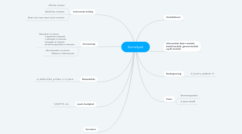 Mind Map: Kernefysik