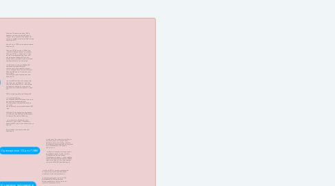 Mind Map: История развития ОС