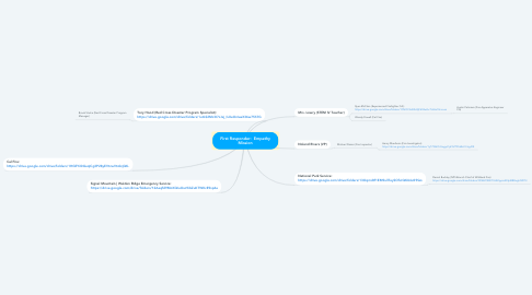 Mind Map: First Responder:  Empathy Mission