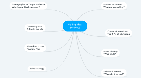 Mind Map: My Big Idea! My Why!