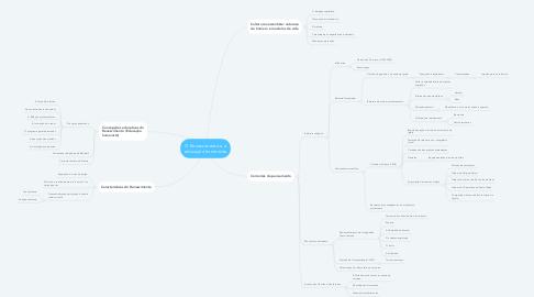 Mind Map: O Renascimento e a educação humanista