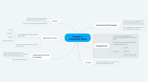 Mind Map: Chapter 1  Important Ideas