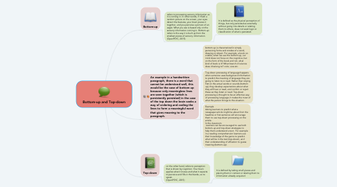 Mind Map: Bottom-up and Top-down