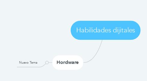 Mind Map: Habilidades dijitales