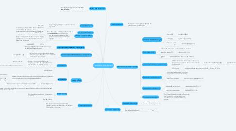 Mind Map: mecanica dos fluidos