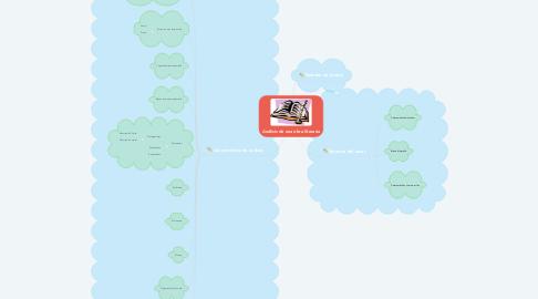 Mind Map: Análisis de una obra literaria