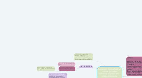Mind Map: Evaluación de la calidad de vida en pacientes sometidos a surgery first y cirugía ortognática convencional