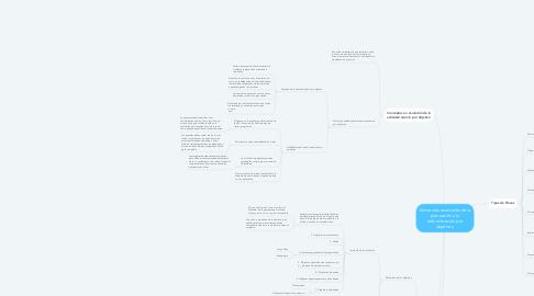 Mind Map: Elementos esenciales de la planeación y la administración por objetivos.