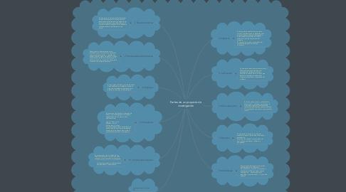 Mind Map: Partes de un proyecto de investigación