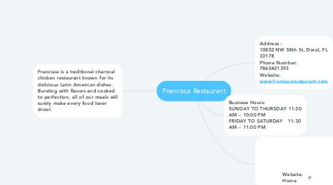 Mind Map: Francisca Restaurant