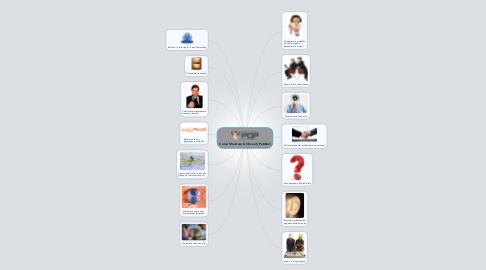 Mind Map: Come Sfruttare Gli Eventi Pubblici