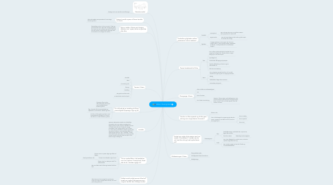 Mind Map: Alice i Eventyrland
