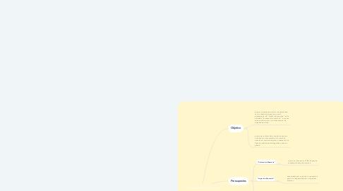 Mind Map: O Documentário como mídia de memória