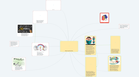 Mind Map: Bottom- Up and Top- Down