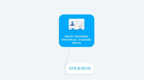 Mind Map: SALUD UNIVERSAL EFICIENCIA - EQUIDAD- RETOS