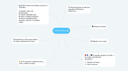 Mind Map: Mind Meister