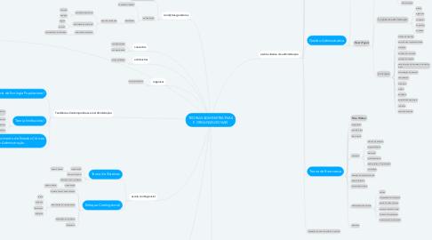 Mind Map: TEORIAS ADMINISTRATIVAS E ORGANIZACIONAIS