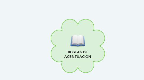 Mind Map: REGLAS DE ACENTUACION