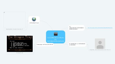 Mind Map: CULTURAS DE LO VISUAL EN  ENTORNOS EDUCATIVOS