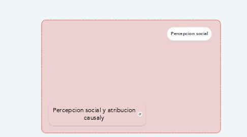 Mind Map: Percepcion social y atribucion causal
