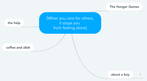 Mind Map: [When you care for others, it stops you  from feeling alone]