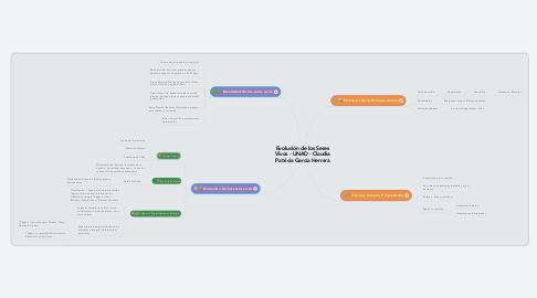 Mind Map: Evolución de los Seres Vivos - UNAD - Claudia Patricia García Herrera