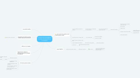 Mind Map: construcción de problemas sociales, cultura política y movilización