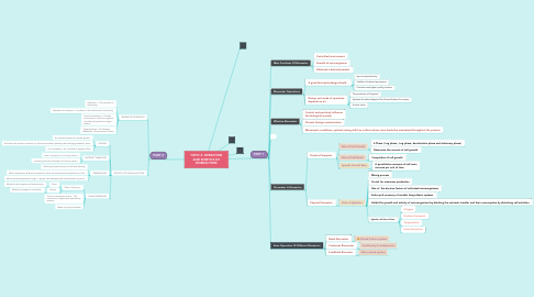 Mind Map: TOPIC 3: OPERATION AND KINETICS OF BIOREACTORS