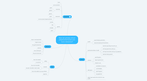 Mind Map: How can primary school playtime be funner and more interactive?