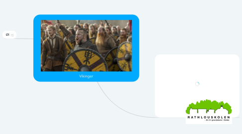 Mind Map: Vikinger