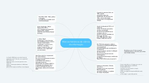 Mind Map: Marcos históricos da ciência da informação