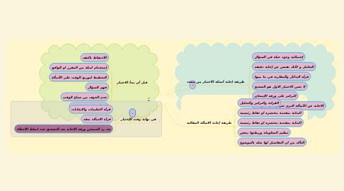 Mind Map: مهارة إدارة الإختبار