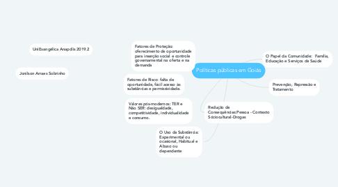 Mind Map: Políticas públicas em Goiás